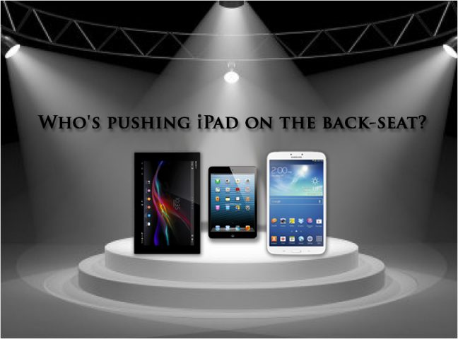 Tab3 and Sony xperia taking over the iPad market @TheRoyaleIndia