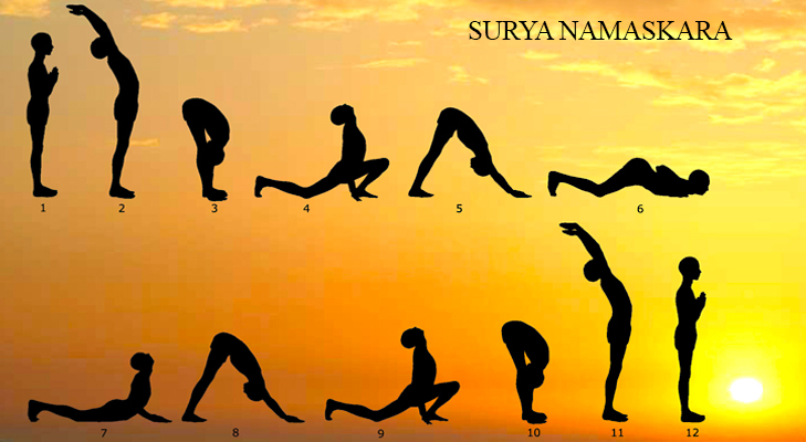 Surya Namaskar poses for healthy well-being @TheRoyaleIndia