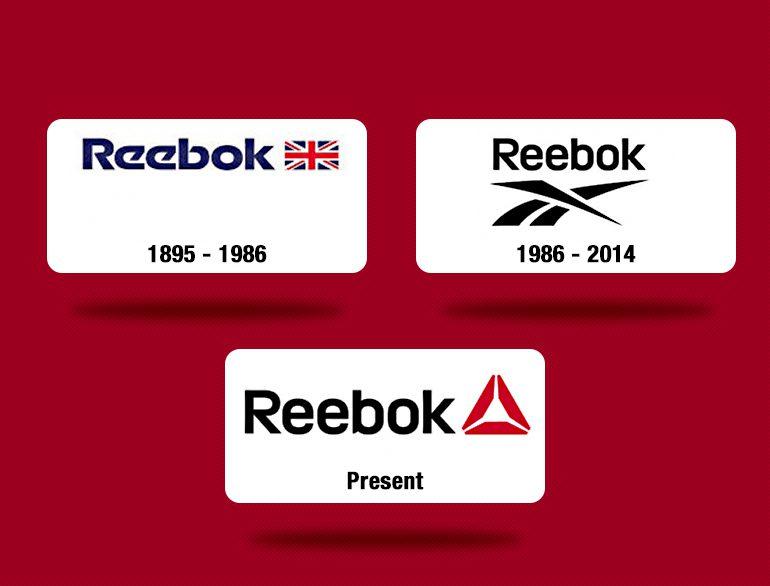 Reebok has c... Reebok Logo Meaning