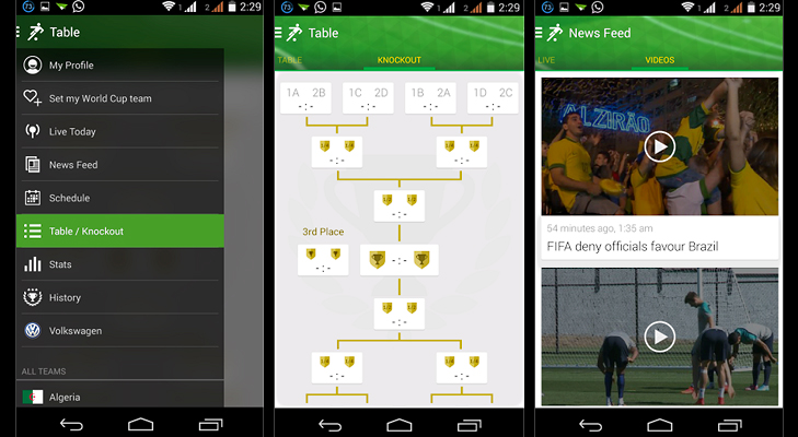Onefootball Brasil @TheRoyaleIndia