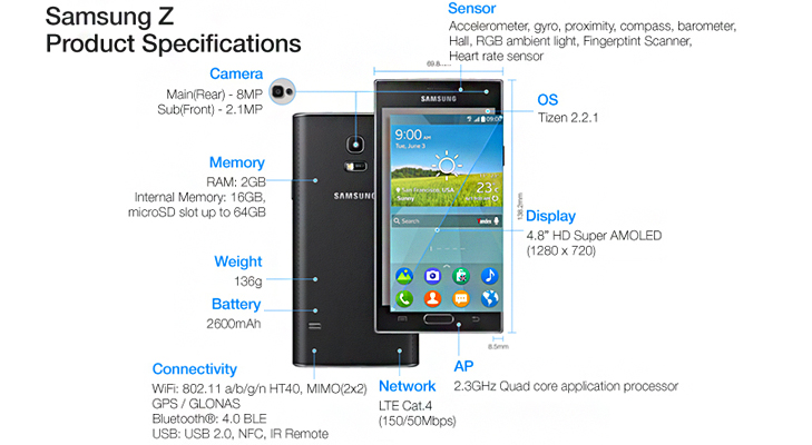 samsung z specs @TheRoyaleIndia