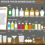 5 Must Have Bar Accessories for your House