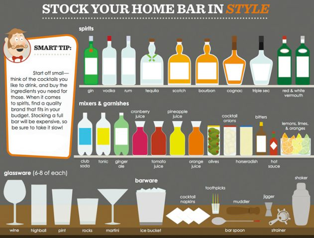 5 Must Have Bar Accessories for your House @TheRoyaleIndia