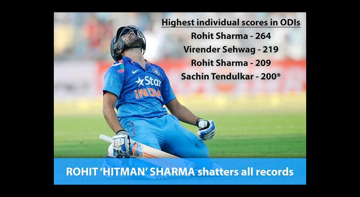 rohit sharma all records @TheRoyaleIndia