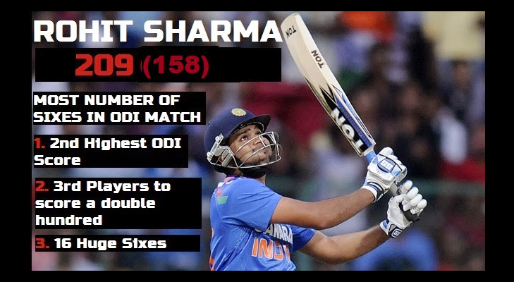 sharma against australia 209 @TheRoyaleIndia