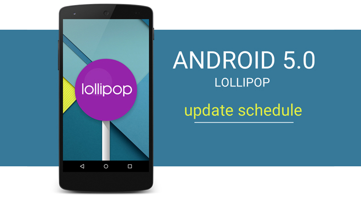 Android 5.0 Lollipop Update Schedule @TheRoyaleIndia