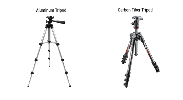 Tripod For Amateurs @TheRoyaleIndia