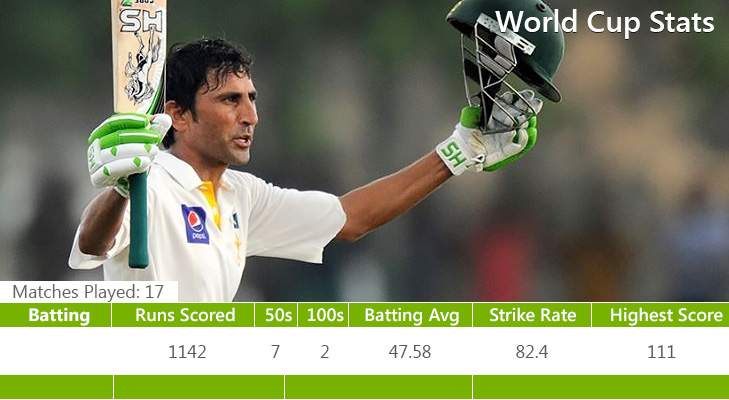 Younis Khan last world cup @TheRoyaleIndia