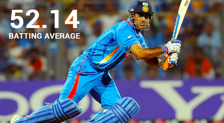 dhoni batting average @TheRoyaleIndia