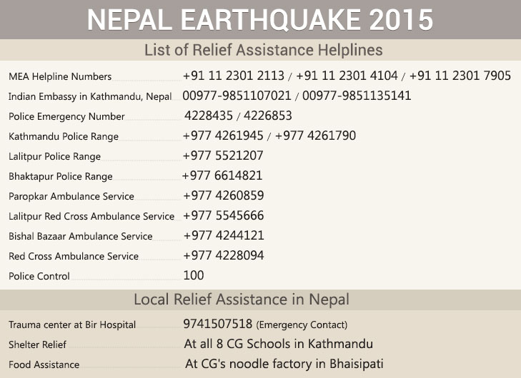 Nepal Earthquake helpline numbers @TheRoyaleIndia