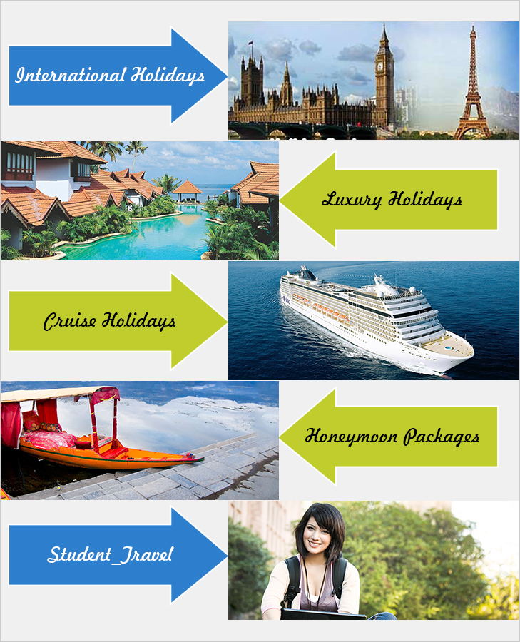 Thomas Cook Tours And Travels