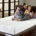 Rest, Relax & Comfort – It's all in the mattress you choose