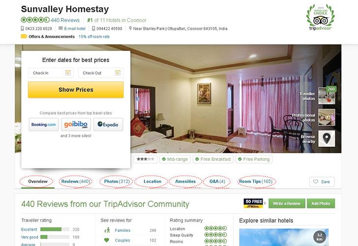 Homestays Website India @TheRoyaleIndia