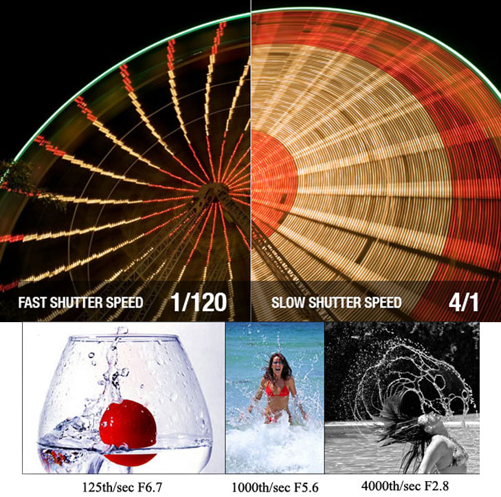 shutter speed for fast movement @TheRoyaleIndia