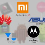 Top 5 Android Phones Below 10000 in India