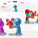 Get gifting – 5 sites for choosing the right gift