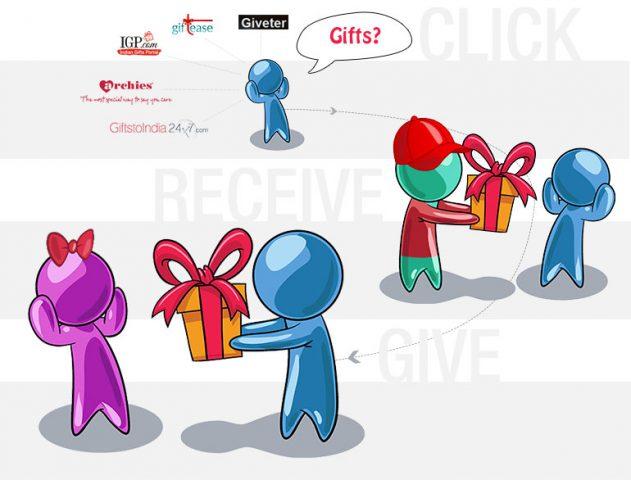gifting websites india @TheRoyaleIndia