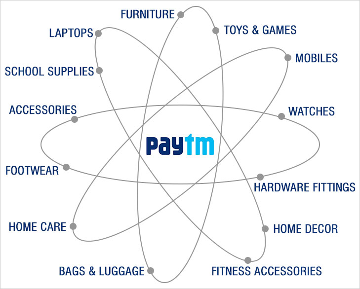 paytm offers @TheRoyaleIndia