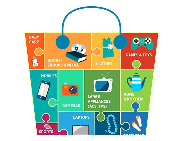products on flipkart @TheRoyaleIndia