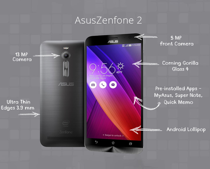 Asus zenfone2 below 20K @TheRoyaleIndia