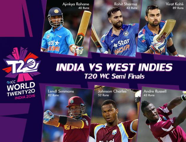 India Vs West Indies T20 Semi Finals @TheRoyaleIndia