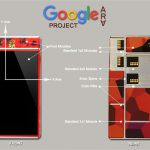 Google's Project Ara – Is it the future of smartphones?
