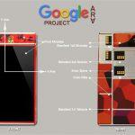 Google's Project Ara – Is it the future of smartphones?