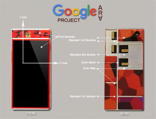 Google's project ara @TheRoyaleIndia