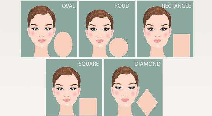 Sunglasses Face Types @TheRoyaleIndia