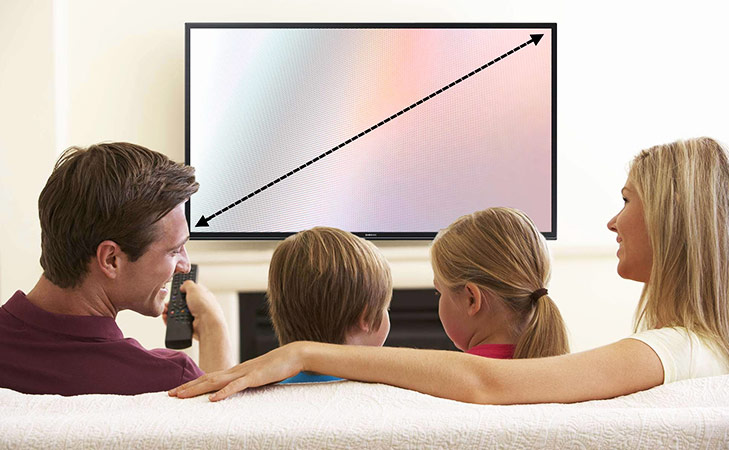 Let's make a List: Things to know before buying a LED TV